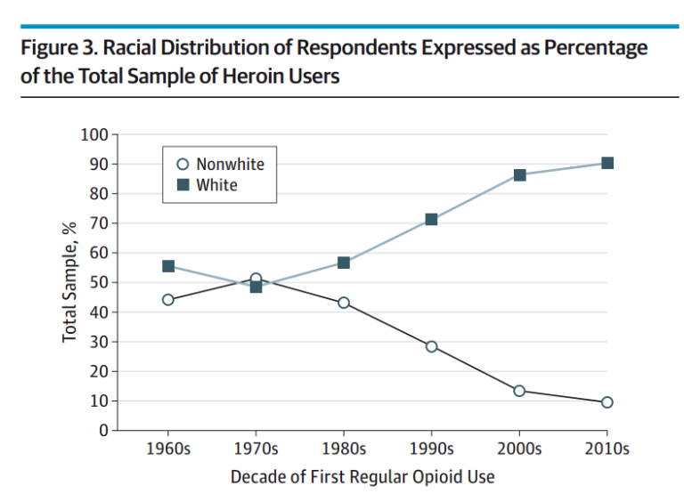 Heroin Race.png