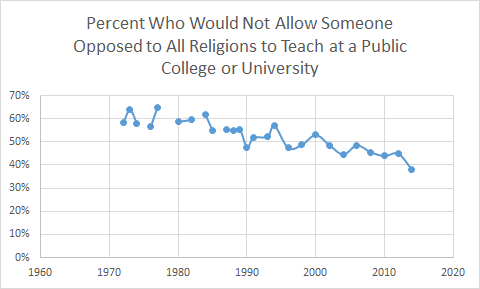 opposed-to-all-religions