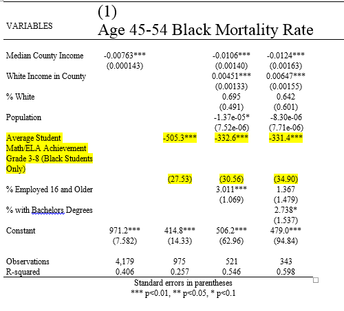 BlackMortality