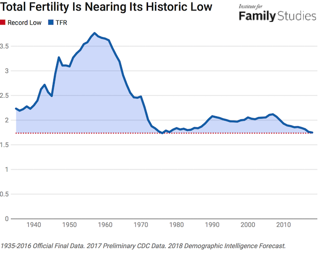 figure1totalfertilitynew-w640